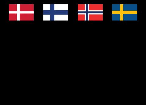 Nordisk Pointer Match